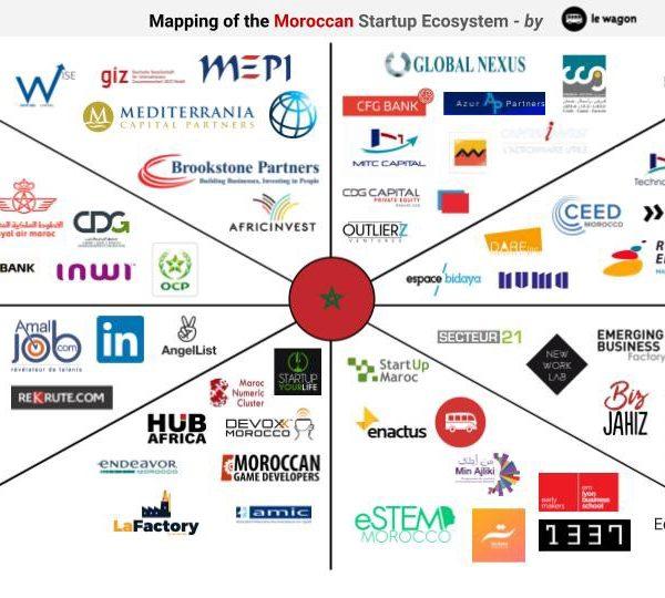 #STARTUP  Le Maroc dans les starting blocks de l'entreprenariat